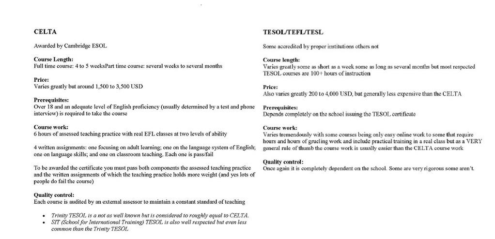 CELTA vs TEFL/TESOL/TESL